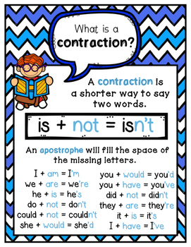 Contractions Anchor Chart Poster