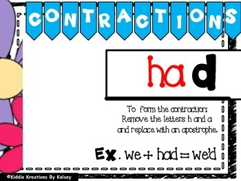 Contractions Anchor Charts