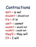 Contractions Cheat Sheets