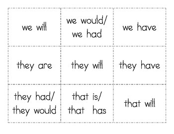 Contractions: Contractions Flashcards