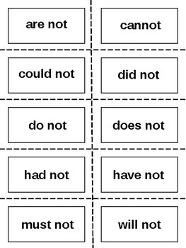 Contractions Flashcards