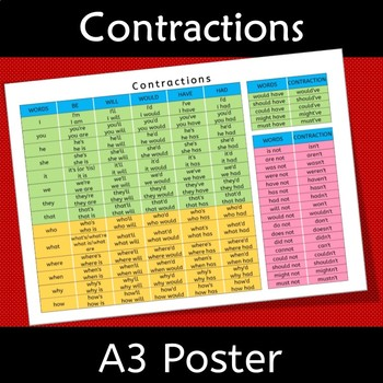 Contractions Poster A3 Apostrophes