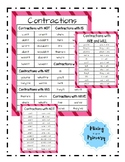 Contractions Posters
