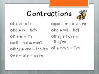 Contractions Presentation
