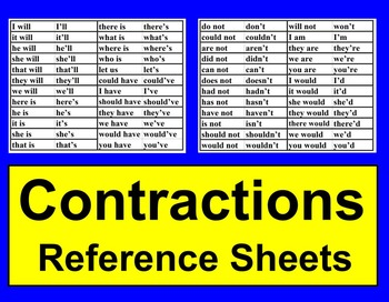 Contractions Student Reference Sheet
