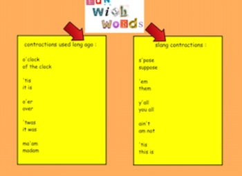 Contractions - Spell and Use Contractions Correctly in Writing