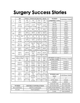 Contractions Surgery Guide- The Complete Guide to Performing Contractionectomies