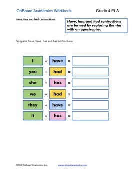 Contractions and Possessive Pronouns