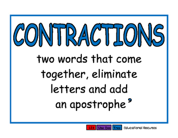 Contractions blue