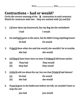 Contractions - had or would?