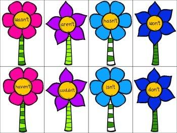 Contractions in Bloom