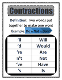 Contractions 'll 'd 're 've n't 'm 's activities
