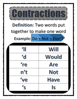 Contractions 'll 'd 're 've n't 'm 's worksheets and scoot