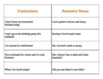 Contractions versus Possessive Nouns