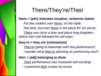 Contractions vs. Pronouns PowerPoint