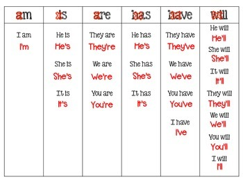 Contractions with Pronouns Scoot & Graphic Organizer