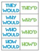 Contractions with Will, Would, and To Be Verbs