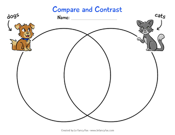 Compare and Contrast - Venn Diagrams - in English