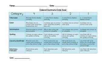 Contrasting Colonial Circle Books Rubric