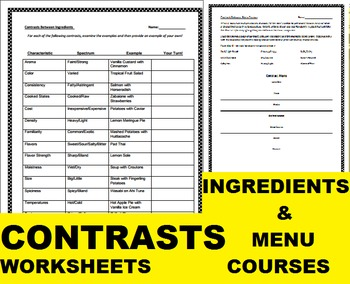 Contrasts Culinary Arts Activities for Synthesis/Higher Order Thinking or Gifted