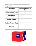 Contributions of Tennesseans during Civil War
