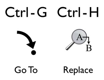 Control Key ABCs
