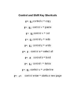 Control & Shift Key Shortcuts