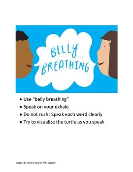 Control of Breath for Speech and Fluency