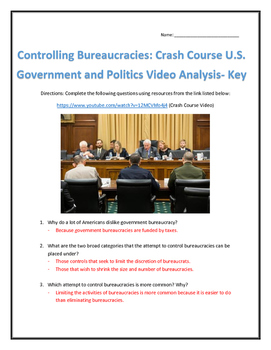 Controlling Bureaucracies: Crash Course U.S. Government and Politics Analysis