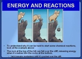 Controlling Chemical Reactions