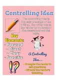 Controlling Idea Anchor Chart- Writing