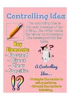 Controlling Idea Anchor Chart- Writing