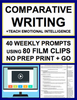 Synthesis Essay Controlling Idea Paragraph with 80 Inspirational Videos BUNDLE
