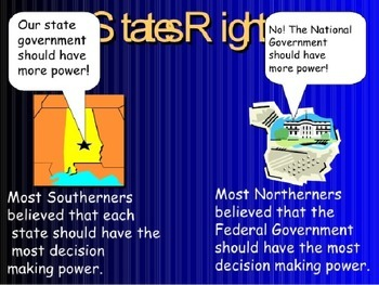 Controversy over States Rights during Sectionalism Era