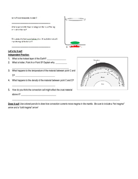 Convection Cells in the Mantle Handout