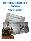 Convection, Conduction, Radiation Coloring picture