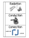 Convection, Conduction and Radiation Foldable