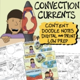Convection Currents Learning Activity Package