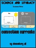 Convection Currents Science and Literacy Lesson Set (STAAR & Common Core)