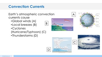 Convection Currents - Supplemental Lesson - No Lab
