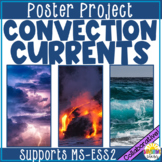 Convection Currents in Earth's System: Group Poster Project