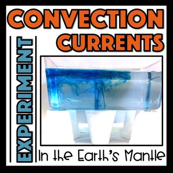 Plate Tectonics Convection Currents in the Mantle