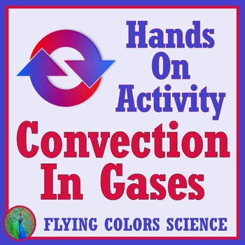 FUN and EASY!  Convection in Gases Hands-On Activity MS-PS3-3 MS-PS3-4 MS-PS3-6