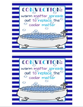 Convection Cheat Sheet-Poster/Printable *FREEBIE*