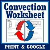 Convection Worksheet (middle school) NGSS MS-PS3-3 MS-PS3-4 MS-PS3-6