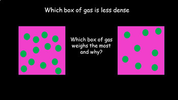 Convection - energy transfer via convection with density all fully explained