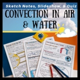Convection Currents in Air and Water Sketch Notes & Quiz