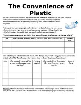 Convenience of Plastic