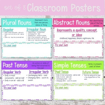 Grammar Posters: Common Core Conventions of Standard English