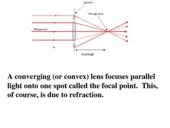 Converging Lenses